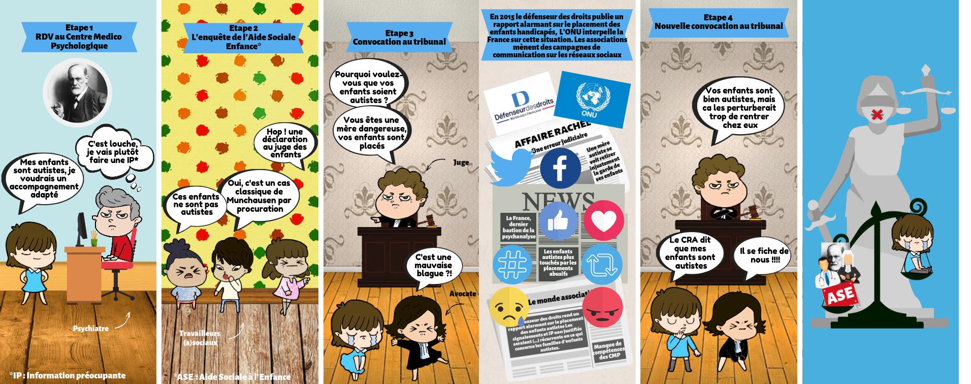 psychanalyse, protection de l'enfance, autisme, placements abusifs, information préoccupante